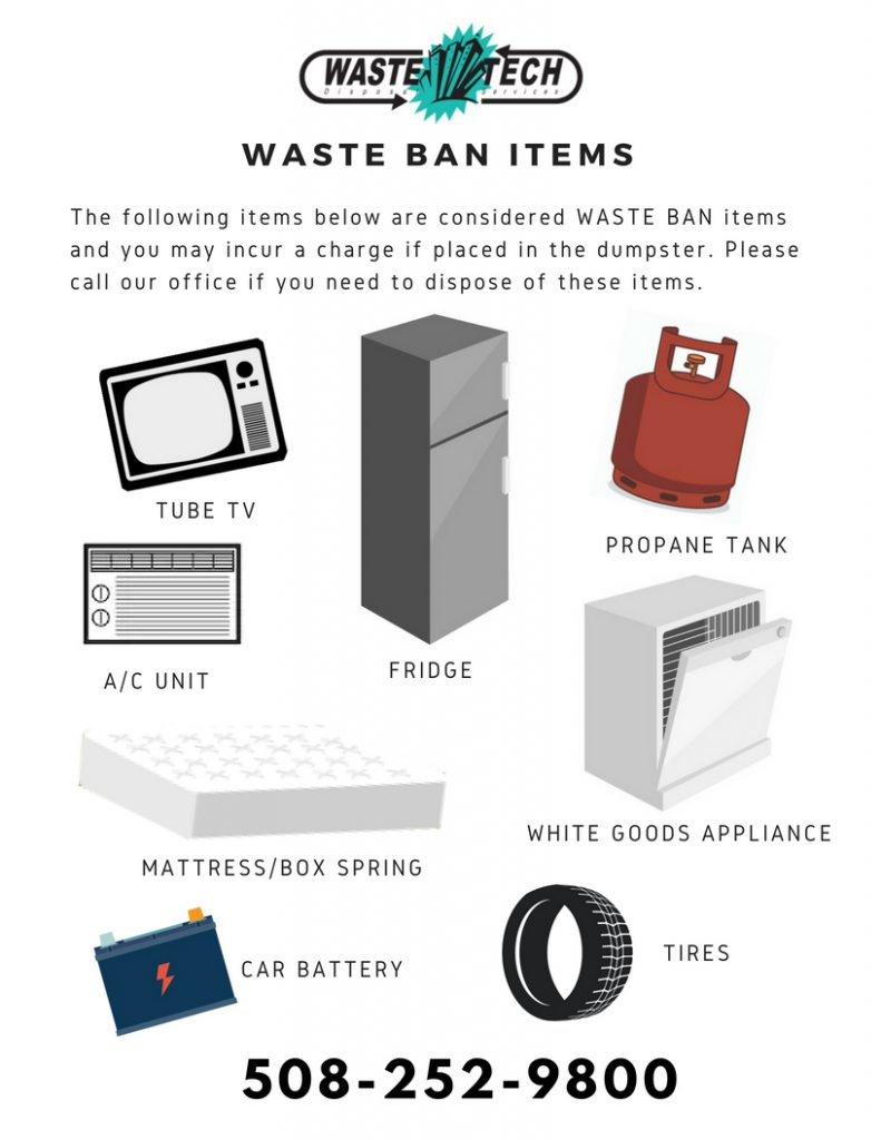Waste Ban Item List